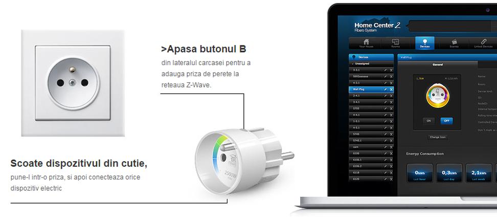Fibaro priza inteligenta FGWPF-102 plug and play