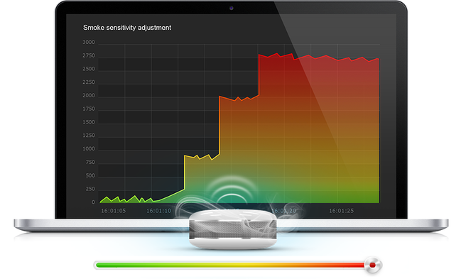 senzor de fum fibaro wireless Z-wave, casa inteligenta, reglare senzibilitate