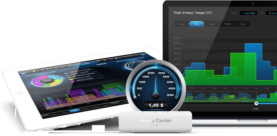HCL Home center Lite Unitate centrala Monitorizeaza energia